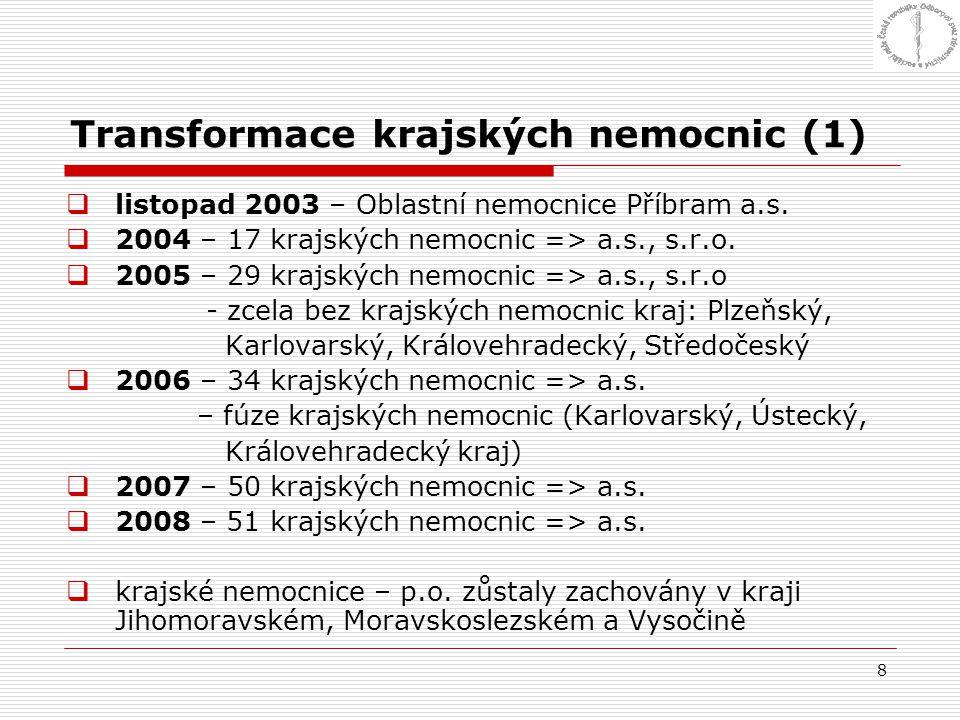 Transformace krajských nemocnic (1)