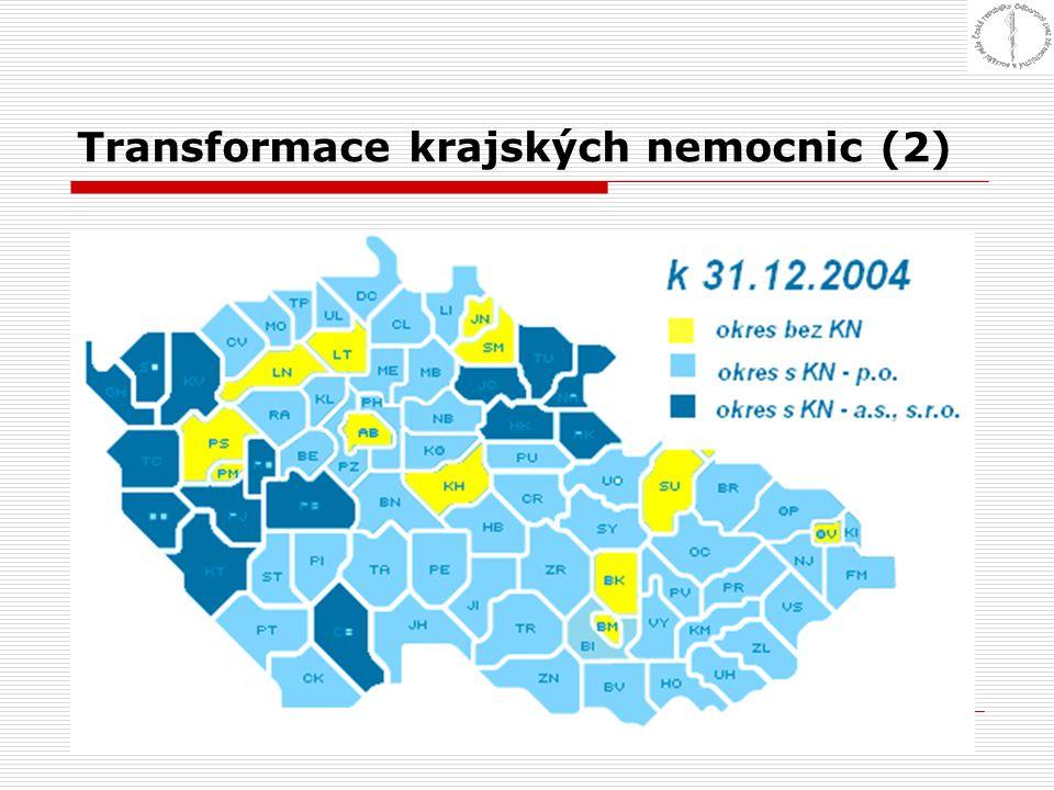 Transformace krajských nemocnic (2)