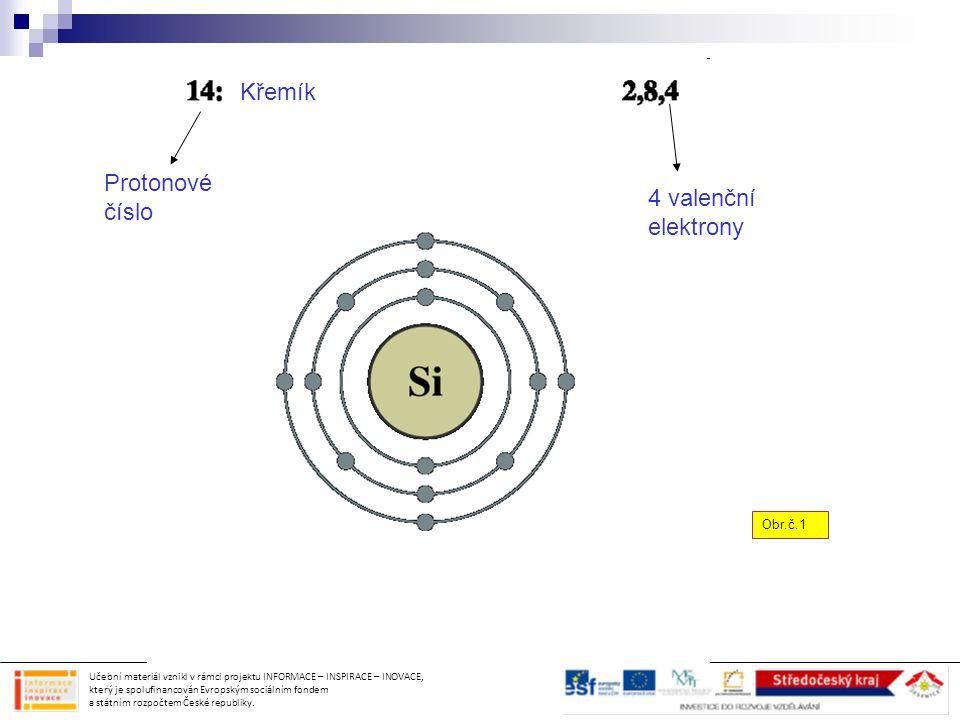 Křemík Protonové číslo 4 valenční elektrony Obr.č.1