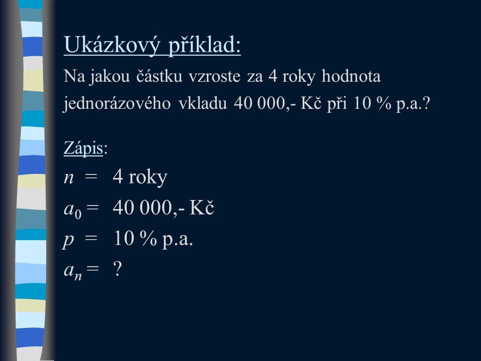 Ukázkový příklad: n = a0 = p = an = 4 roky 40 000,- Kč 10 % p.a.