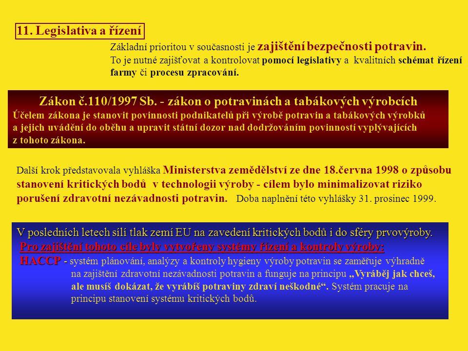 Zákon č.110/1997 Sb. - zákon o potravinách a tabákových výrobcích