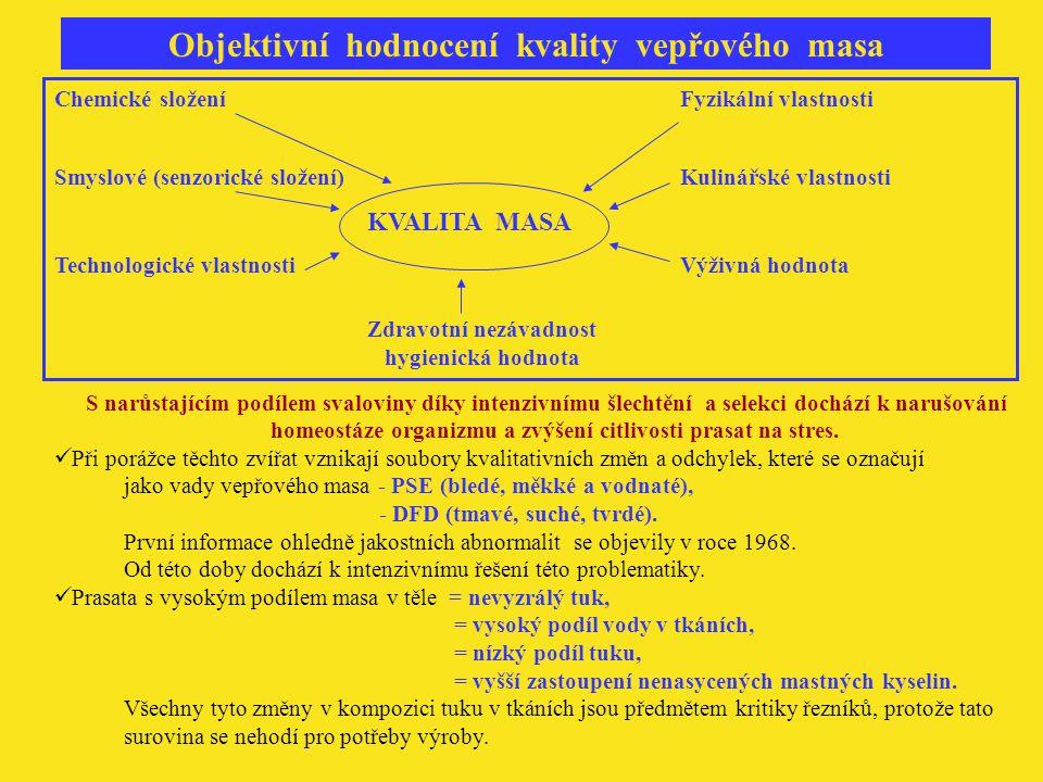 Objektivní hodnocení kvality vepřového masa