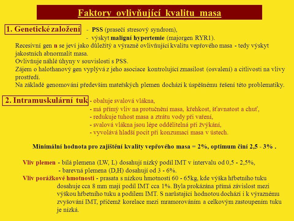 Faktory ovlivňující kvalitu masa