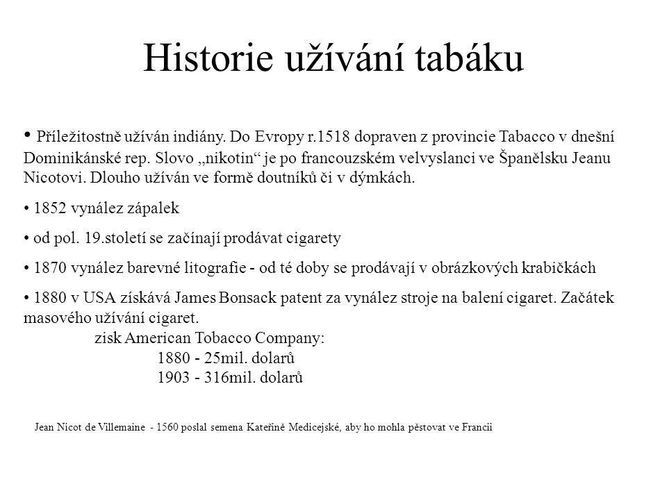 Historie užívání tabáku