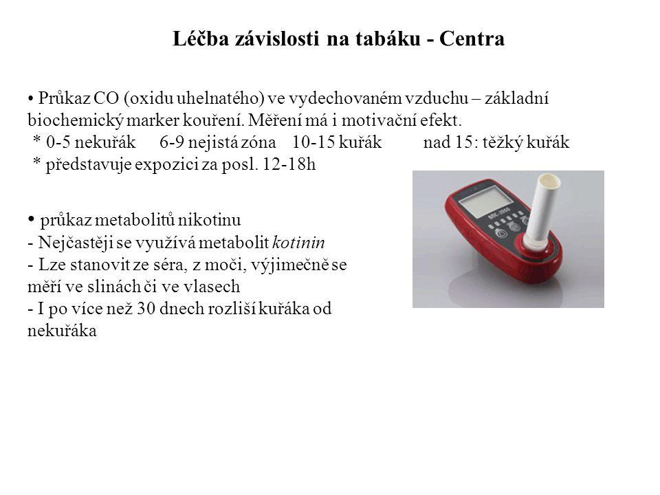 Léčba závislosti na tabáku - Centra