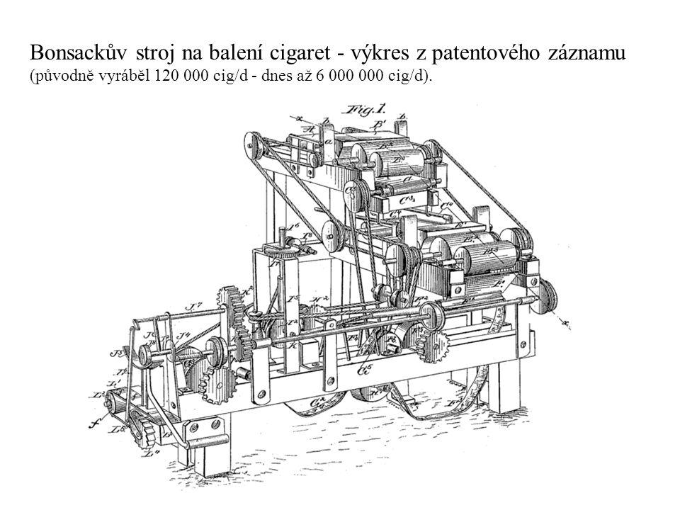 Bonsackův stroj na balení cigaret - výkres z patentového záznamu