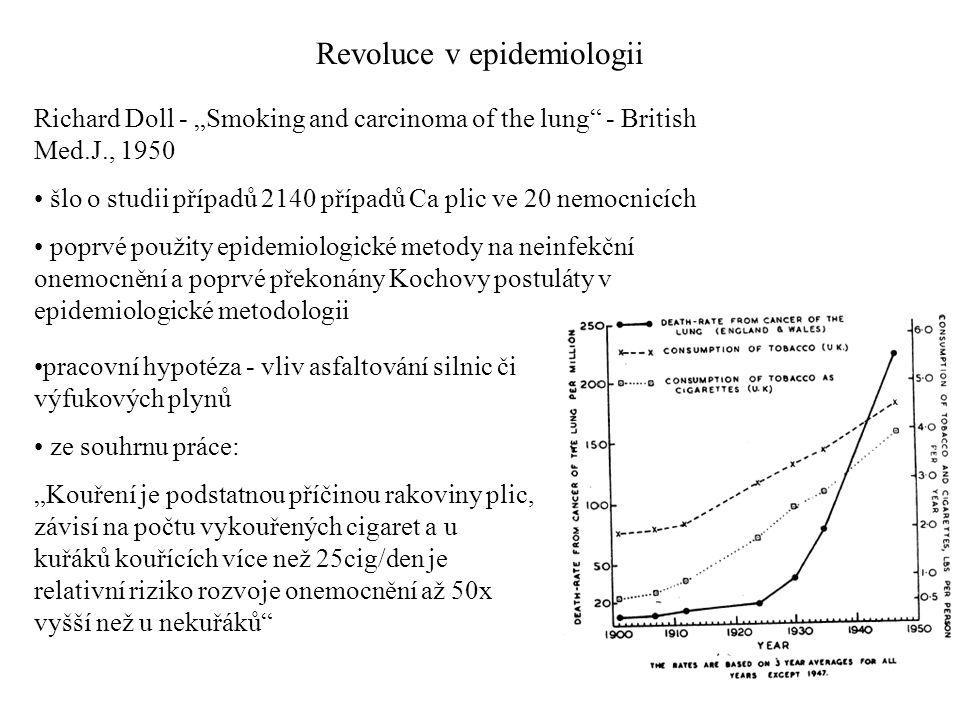 Revoluce v epidemiologii