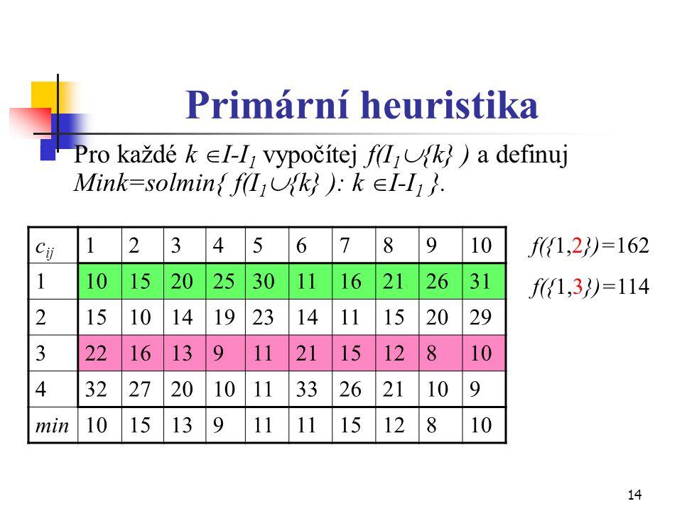Primární heuristika Pro každé k I-I1 vypočítej f(I1{k} ) a definuj Mink=solmin{ f(I1{k} ): k I-I1 }.