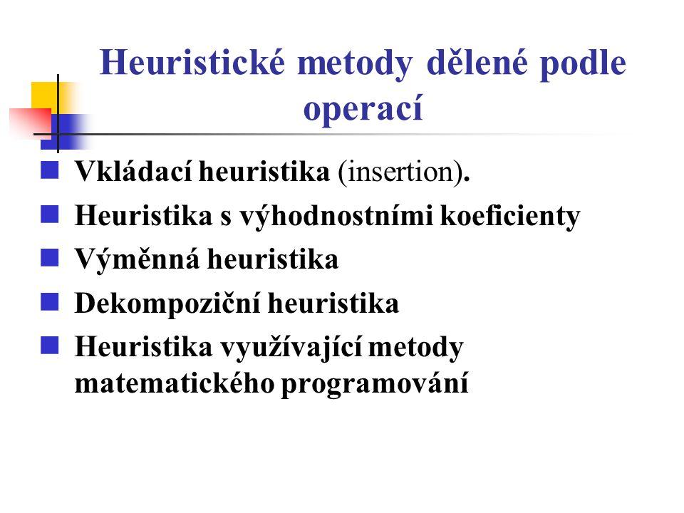 Heuristické metody dělené podle operací