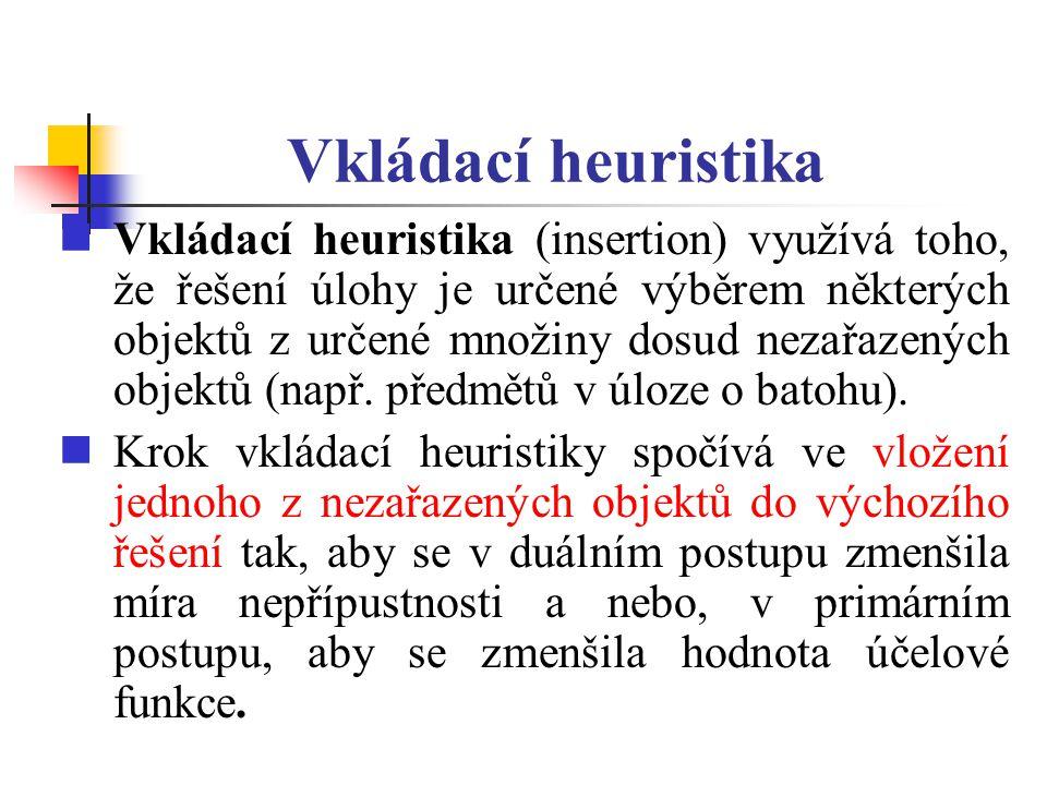 Vkládací heuristika