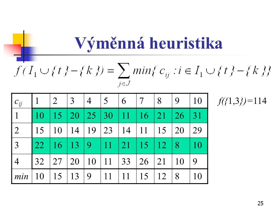 Výměnná heuristika cij 1 2 3 4 5 6 7 8 9 10 15 20 25 30 11 16 21 26 31