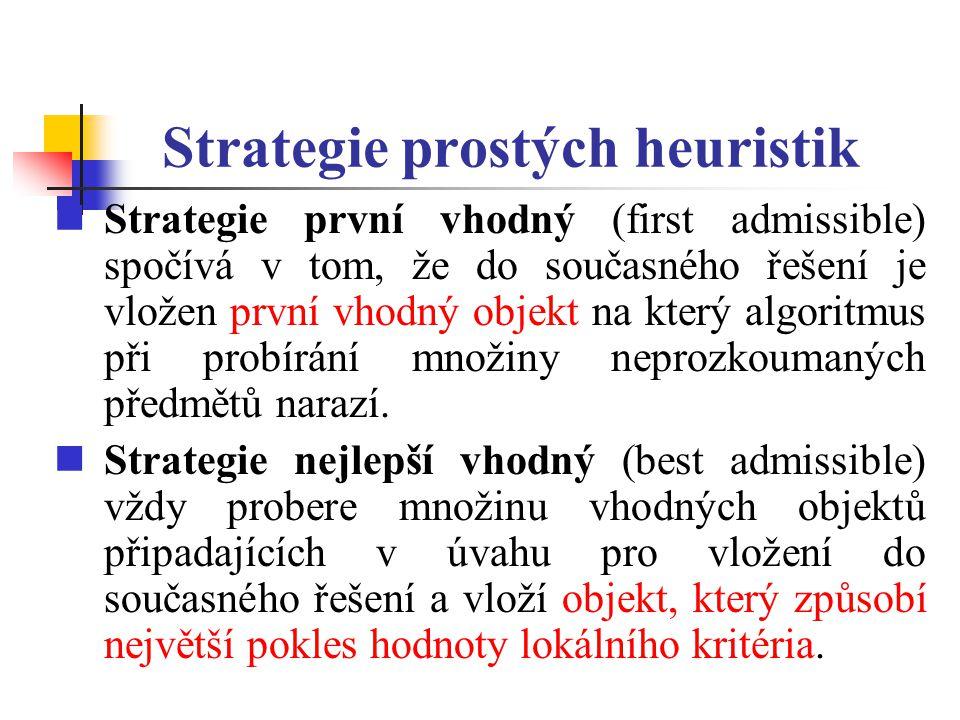 Strategie prostých heuristik