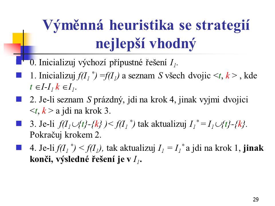 Výměnná heuristika se strategií nejlepší vhodný