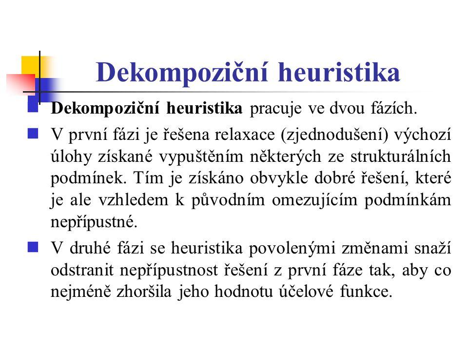 Dekompoziční heuristika