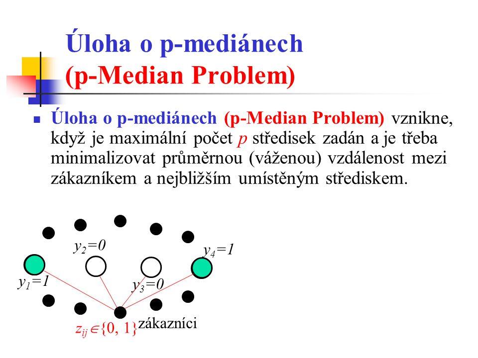 Úloha o p-mediánech (p-Median Problem)