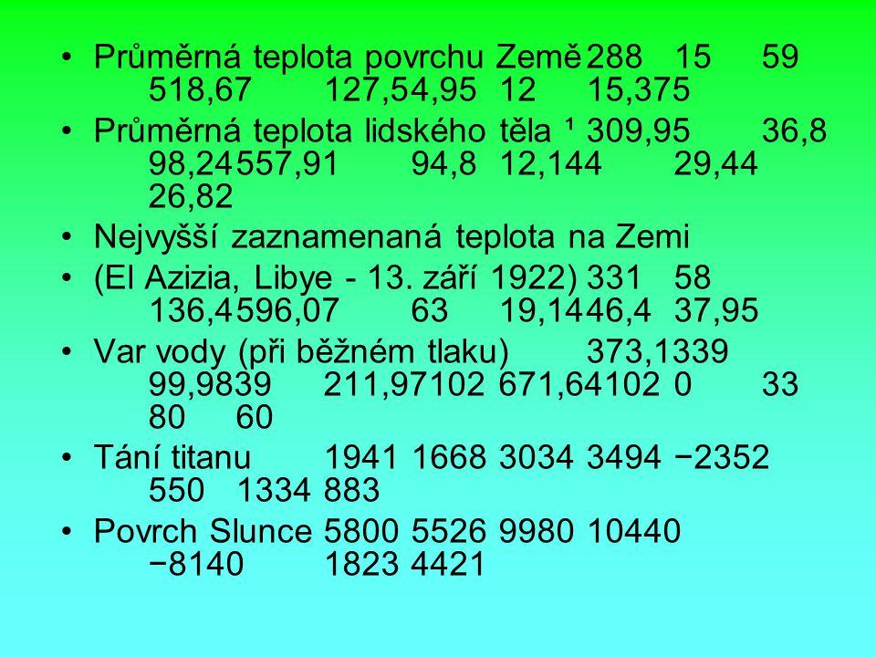 Průměrná teplota povrchu Země 288 15 59 518,67 127,5 4,95 12 15,375