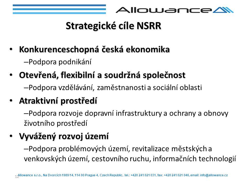 Strategické cíle NSRR Konkurenceschopná česká ekonomika