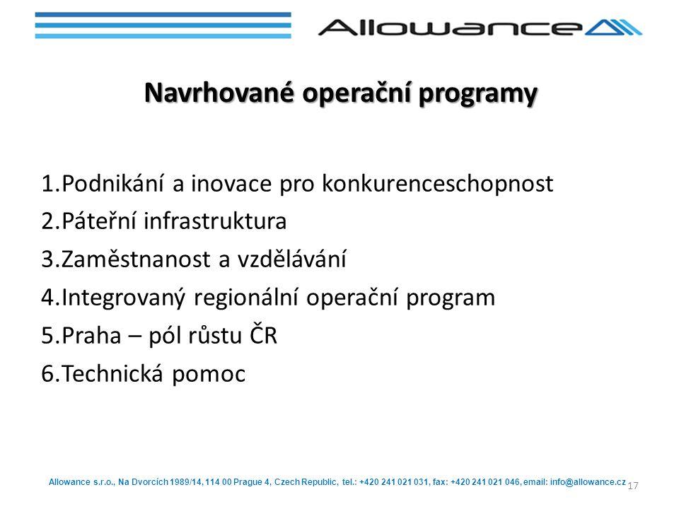 Navrhované operační programy