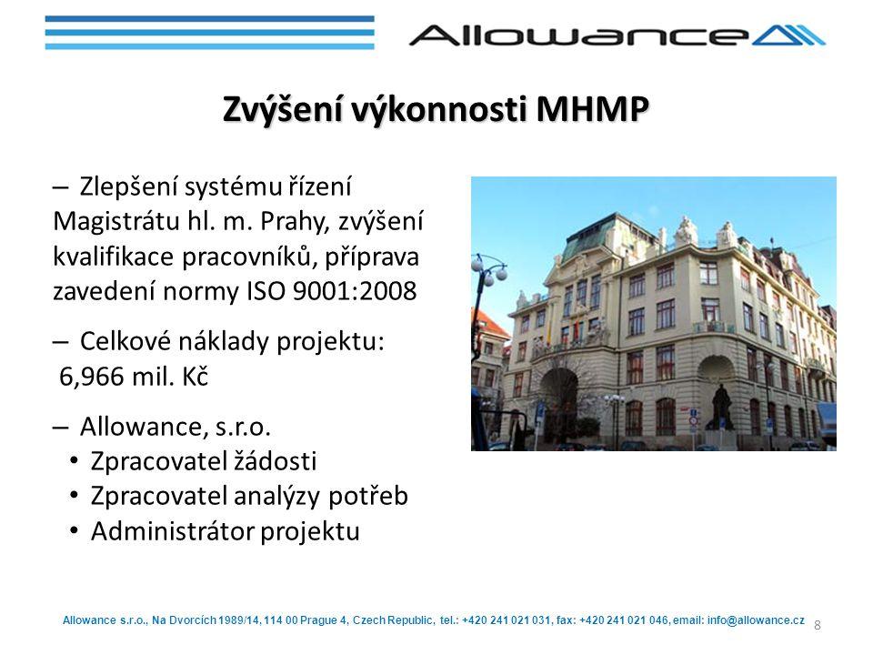 Zvýšení výkonnosti MHMP
