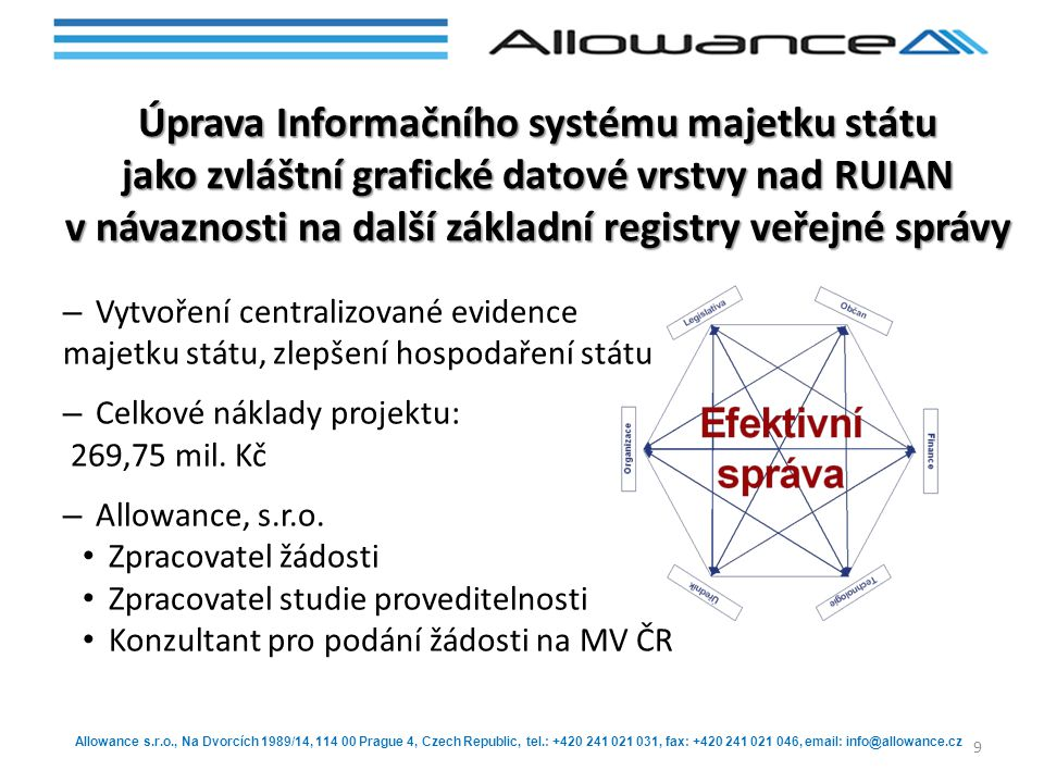 Úprava Informačního systému majetku státu jako zvláštní grafické datové vrstvy nad RUIAN v návaznosti na další základní registry veřejné správy