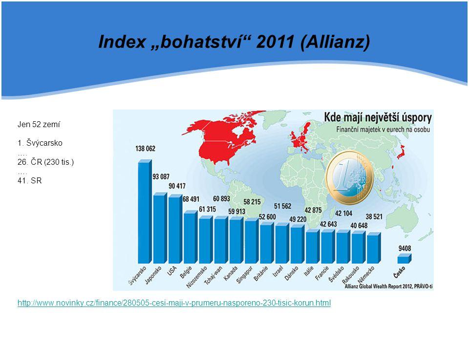 "Index ""bohatství 2011 (Allianz)"
