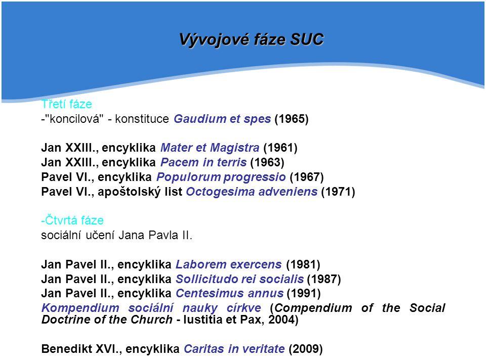 Vývojové fáze SUC Třetí fáze