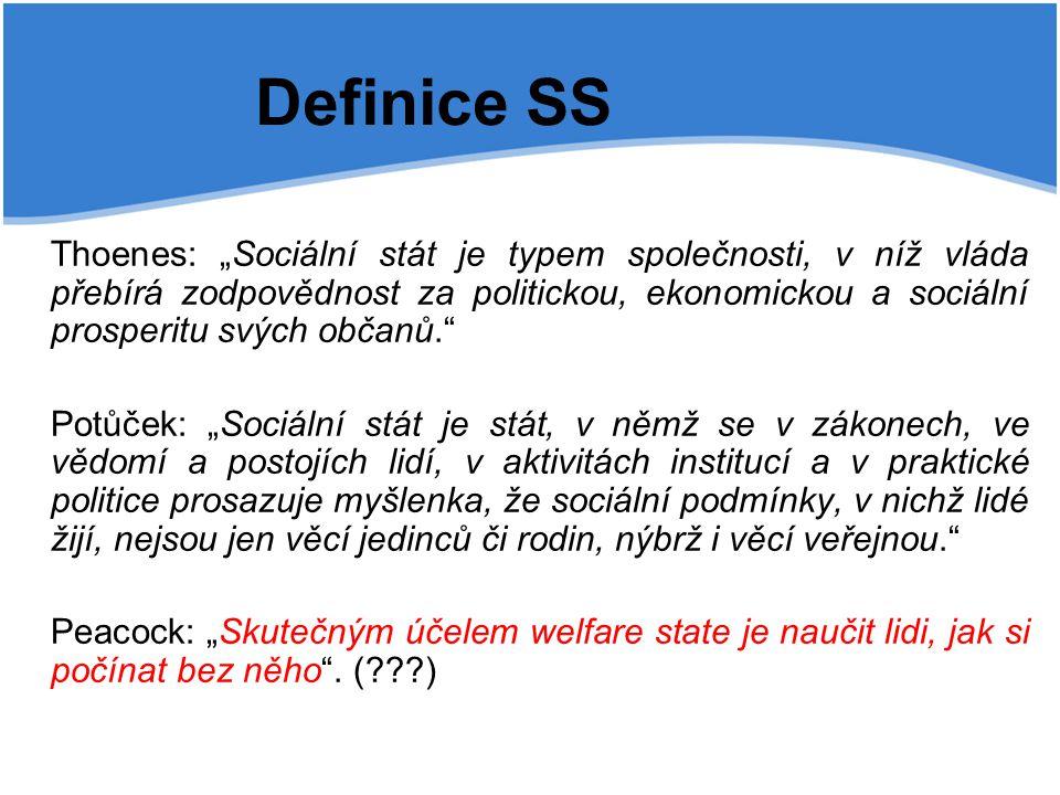 Definice SS