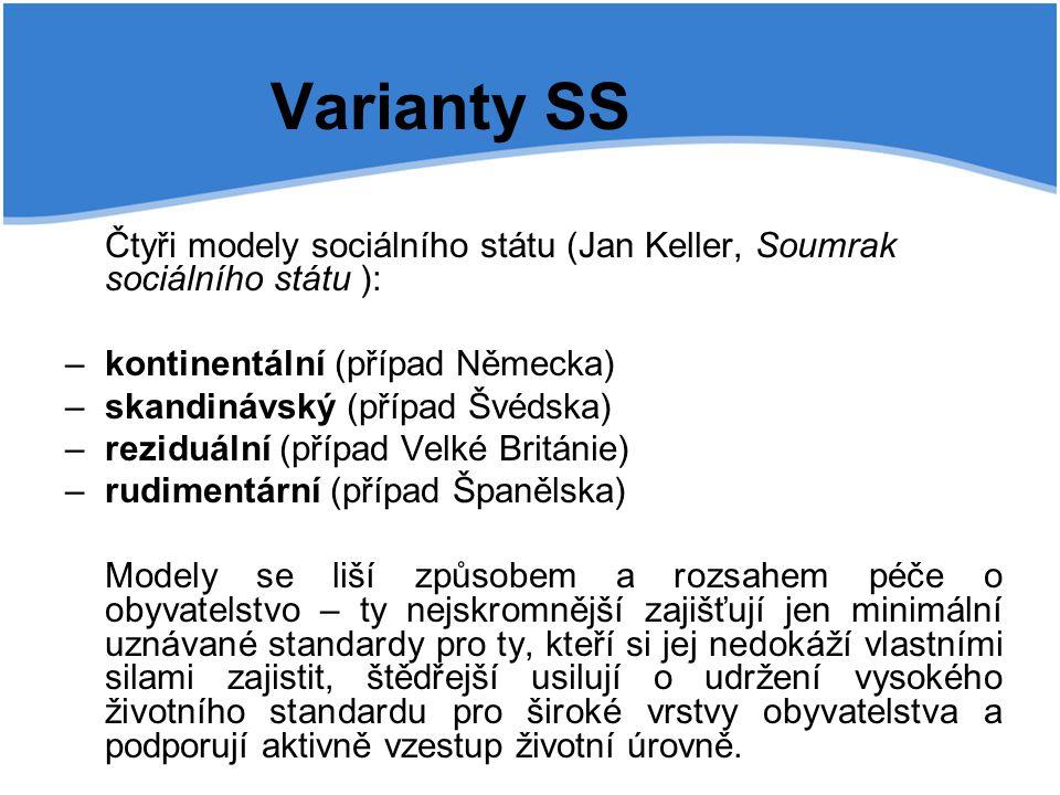 Varianty SS – kontinentální (případ Německa)