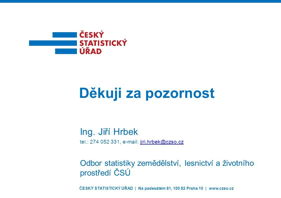 Děkuji za pozornost Ing. Jiří Hrbek