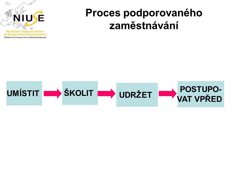 Proces podporovaného zaměstnávání