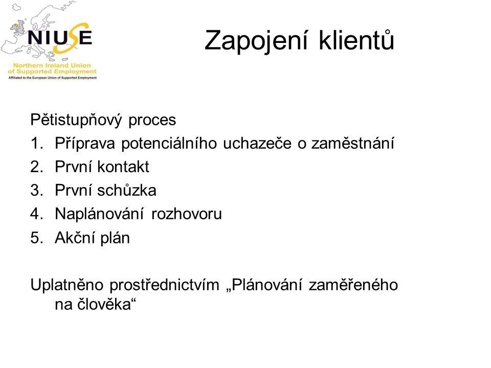 Zapojení klientů Pětistupňový proces