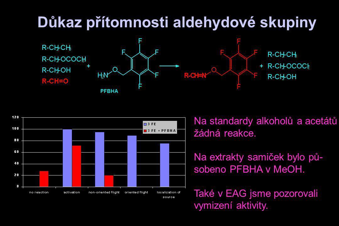 Důkaz přítomnosti aldehydové skupiny