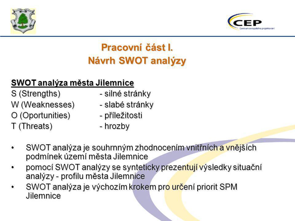 Pracovní část I. Návrh SWOT analýzy