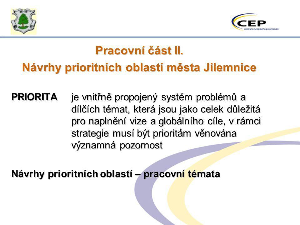 Návrhy prioritních oblastí města Jilemnice