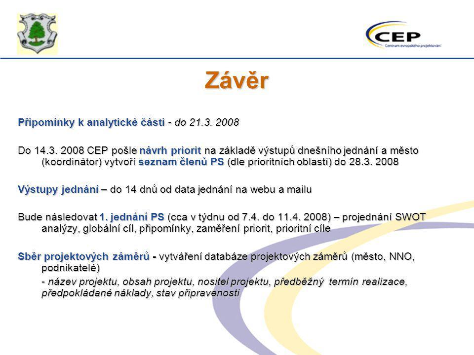 Závěr Připomínky k analytické části - do 21.3. 2008