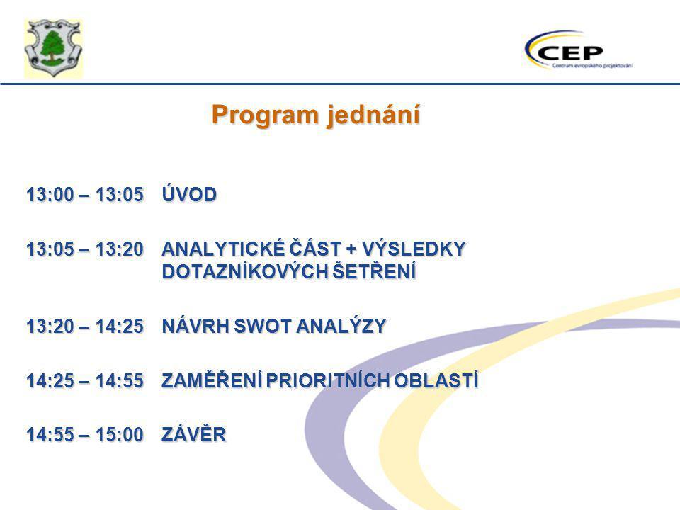 Program jednání 13:00 – 13:05 ÚVOD