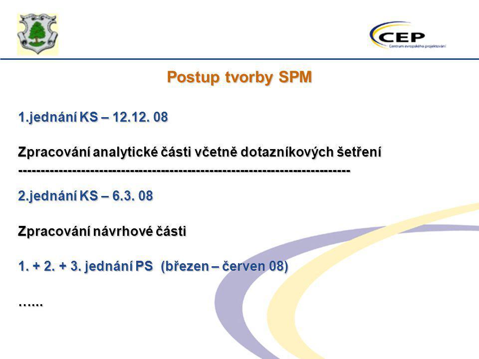 Postup tvorby SPM 1.jednání KS – 12.12. 08