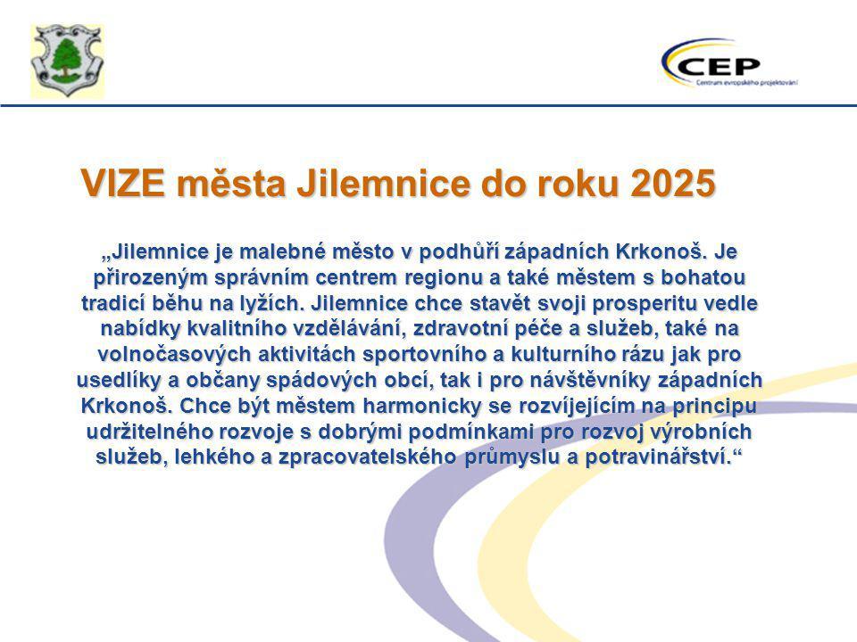 VIZE města Jilemnice do roku 2025