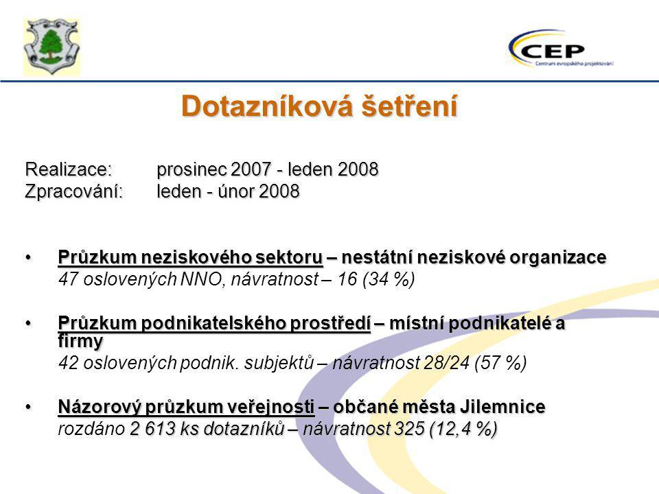 Dotazníková šetření Realizace: prosinec 2007 - leden 2008