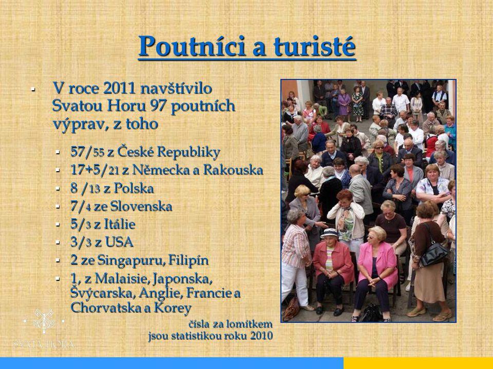 Poutníci a turisté V roce 2011 navštívilo Svatou Horu 97 poutních výprav, z toho. 57/55 z České Republiky.