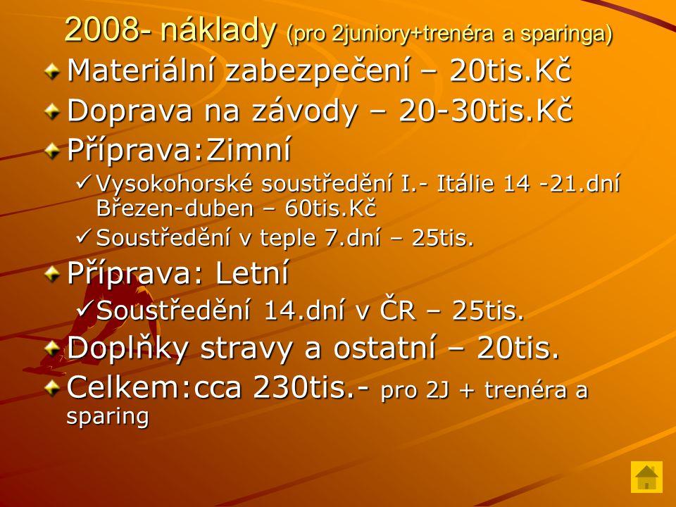 2008- náklady (pro 2juniory+trenéra a sparinga)