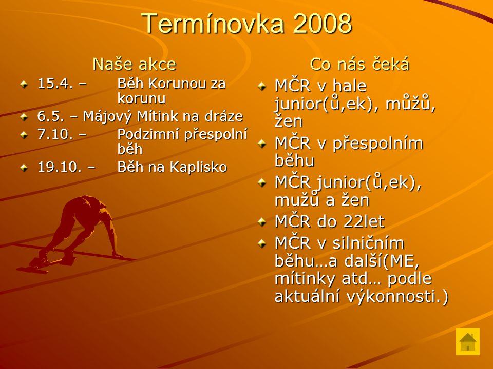 Termínovka 2008 Naše akce Co nás čeká