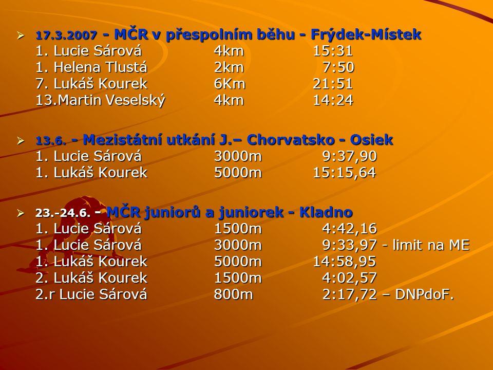 17. 3. 2007 - MČR v přespolním běhu - Frýdek-Místek 1. Lucie Sárová