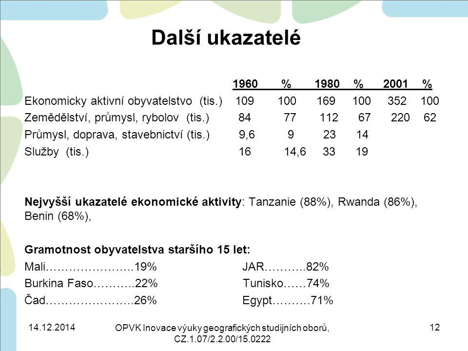 Další ukazatelé 1960 % 1980 % 2001 % Ekonomicky aktivní obyvatelstvo (tis.) 109 100 169 100 352 100.