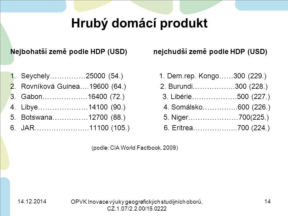Hrubý domácí produkt Nejbohatší země podle HDP (USD) nejchudší země podle HDP (USD)