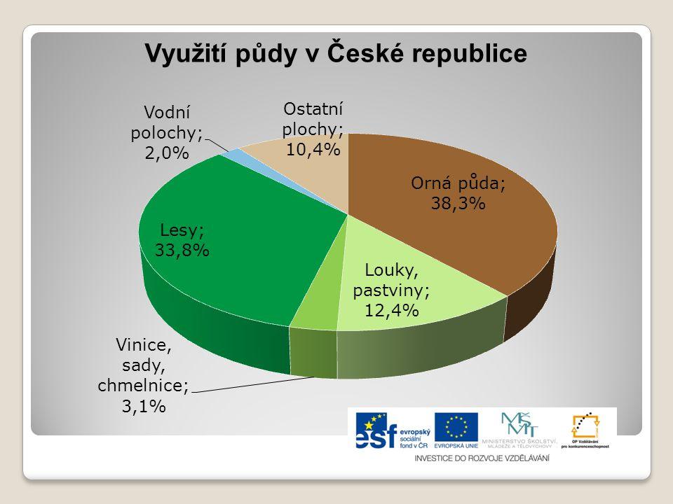 Využití půdy v České republice