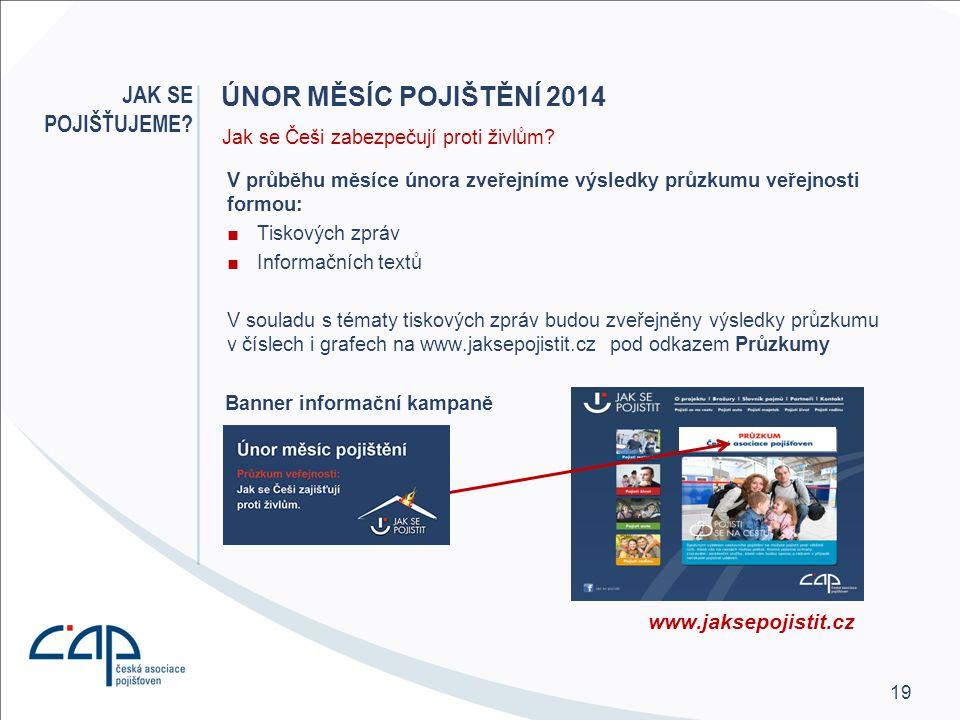 Únor měsíc pojištění 2014 Jak se pojišťujeme www.jaksepojistit.cz