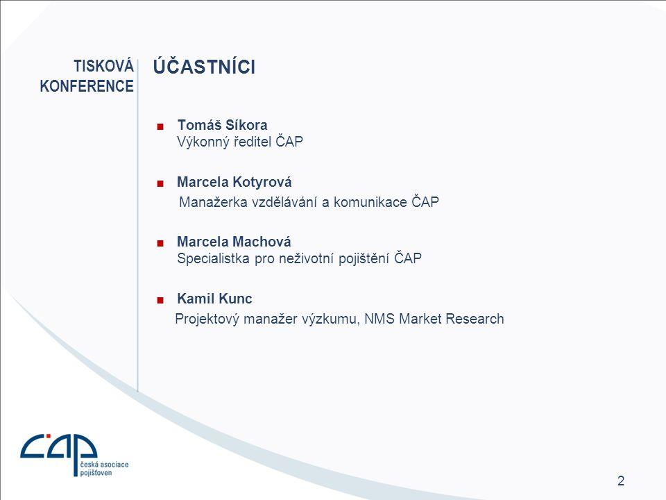 Účastníci Tisková konference Tomáš Síkora Výkonný ředitel ČAP