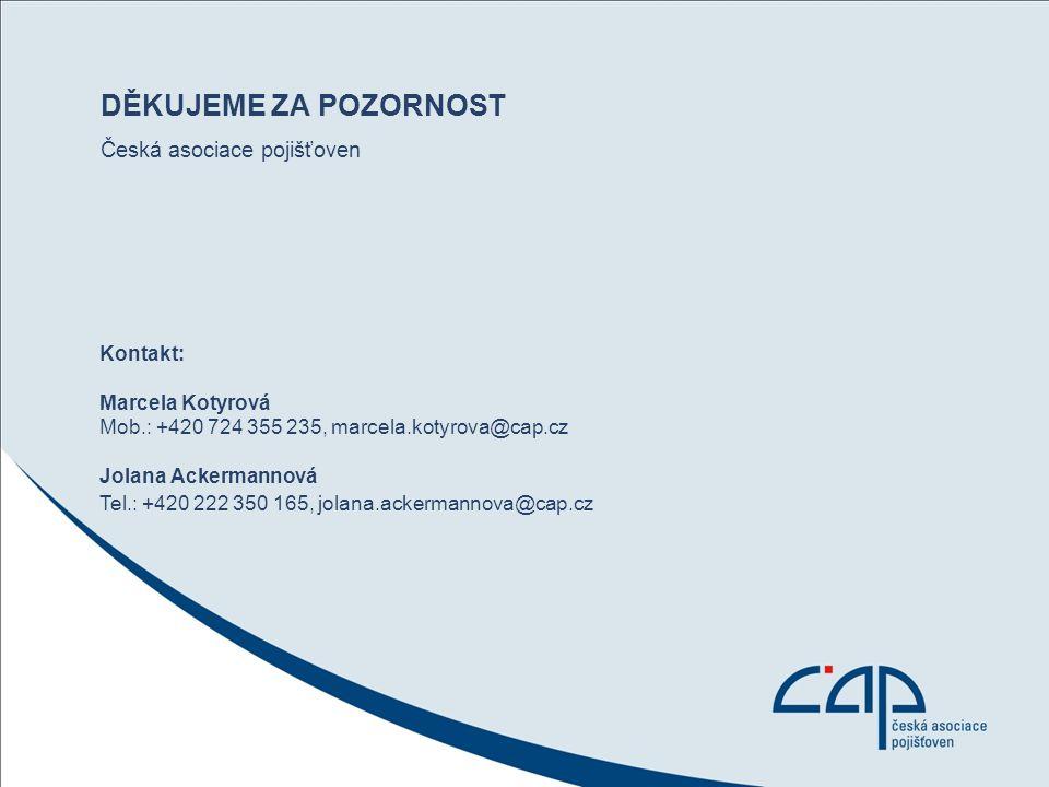 Děkujeme za pozornost Česká asociace pojišťoven Kontakt: