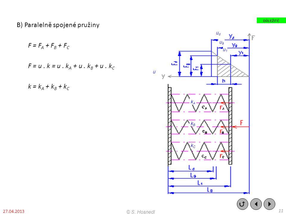 B) Paralelně spojené pružiny F = FA + FB + FC F = u. k = u. kA + u